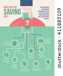 saving money infographic | Shutterstock .eps vector #411885109