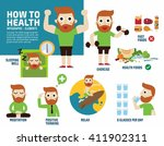 how to be healthy. health care