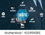 logistic technology... | Shutterstock . vector #411904381