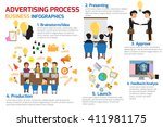 design concept advertising... | Shutterstock .eps vector #411981175