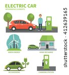 electric car flat infographic... | Shutterstock . vector #412639165