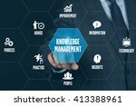knowledge management technology ... | Shutterstock . vector #413388961