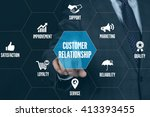 customer relationship... | Shutterstock . vector #413393455