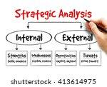 strategic analysis flow chart ... | Shutterstock . vector #413614975