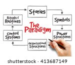 cultural web paradigm  strategy ... | Shutterstock . vector #413687149