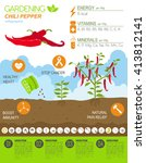 gardening work  farming... | Shutterstock .eps vector #413812141