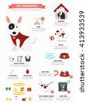 dog infographic vector... | Shutterstock .eps vector #413933539