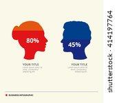 Men Versus Women Infographic...