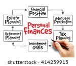 Small photo of Personal finances strategy mind map, business concept