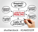 cash flow problems  strategy... | Shutterstock . vector #414603109