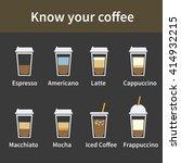 coffee drinks recipes. coffee... | Shutterstock . vector #414932215