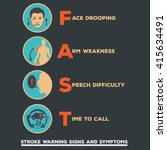 stroke warning signs and... | Shutterstock .eps vector #415634491