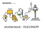 business process. thin line... | Shutterstock .eps vector #416134639