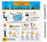building under construction... | Shutterstock .eps vector #416244937