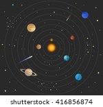 solar system with planets  sun... | Shutterstock .eps vector #416856874