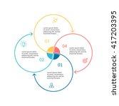 outline circular infographic.... | Shutterstock .eps vector #417203395