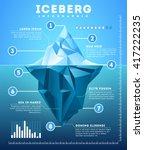 Vector Iceberg Infographic....