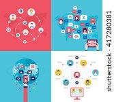social network technology... | Shutterstock .eps vector #417280381