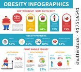 obesity information and... | Shutterstock .eps vector #417516541