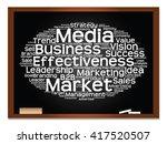 vector concept or conceptual... | Shutterstock .eps vector #417520507