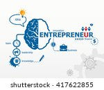 entrepreneur concept and brain. ... | Shutterstock . vector #417622855