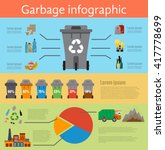 vector illustration waste... | Shutterstock .eps vector #417778699