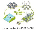 Alternative Energy  Eco Or...