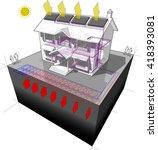 3d illustration of diagram of a ... | Shutterstock .eps vector #418393081