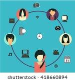group social design illustration | Shutterstock .eps vector #418660894