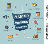 inbound marketing graphic with... | Shutterstock .eps vector #420022351