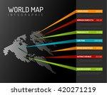 dark world map infographic... | Shutterstock .eps vector #420271219