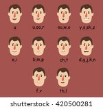 phoneme mouth shapes | Shutterstock .eps vector #420500281