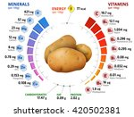 vitamins and minerals of potato ... | Shutterstock . vector #420502381