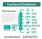 fractional distillation  oil... | Shutterstock .eps vector #420564751