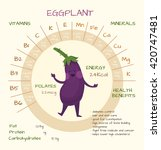 infographics about nutrients in ... | Shutterstock .eps vector #420747481