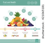 healthy eating infographic with ... | Shutterstock .eps vector #421065181