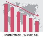 World Crisis Chart. Crisis...