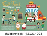 fast food on truck small... | Shutterstock .eps vector #421314025