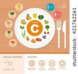 vitamin c nutrition infographic ... | Shutterstock .eps vector #421762261