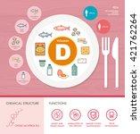 vitamin d nutrition infographic ... | Shutterstock .eps vector #421762264