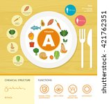 vitamin a nutrition infographic ... | Shutterstock .eps vector #421762351