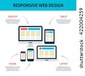 responsive web design... | Shutterstock .eps vector #422004259