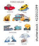 force majeure natural disaster... | Shutterstock .eps vector #422011399