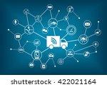 smart connected trucks...   Shutterstock .eps vector #422021164