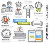 employee training design... | Shutterstock .eps vector #422126851