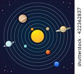 the planets of the solar system ... | Shutterstock .eps vector #422362837