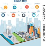 smart city concept with... | Shutterstock .eps vector #422393041
