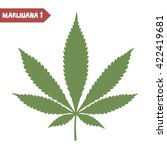 Marijuana Leaf. Medical...