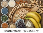 Products Containing Magnesium ...