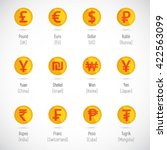 World Currency Signs Gold Coin...